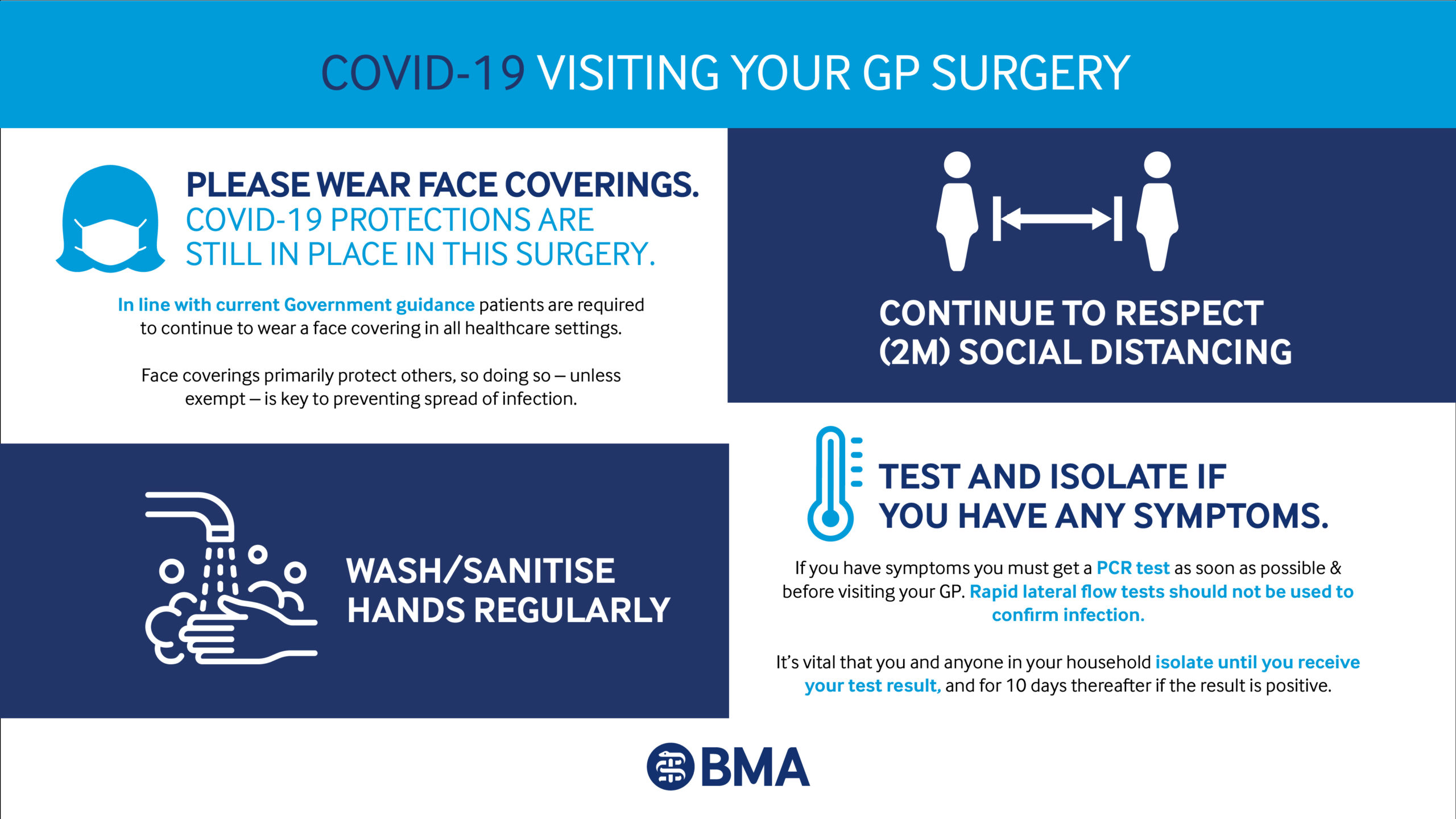 banner about visiting your local gp